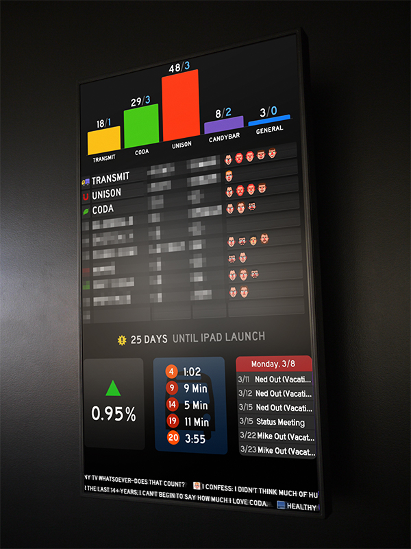 Panic Blog » The Panic Status Board